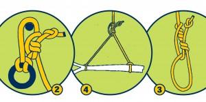 Anwendungsbeispiele Blake-Knoten