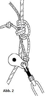 Rücklaufsperre mit Blake-Knoten: Zweites Schlingenende belastet