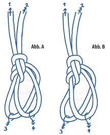 Variante A+B Doppelter Palstek