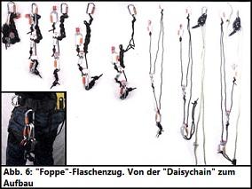 """Von Daisychain zu """"Foppe""""-Flaschenzug"""
