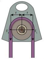 KB15-01: Flaschezüge, Grafik 5a