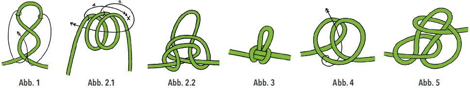 KB16-01: Schmetterlingsknoten, Abbildung 1 bis 5