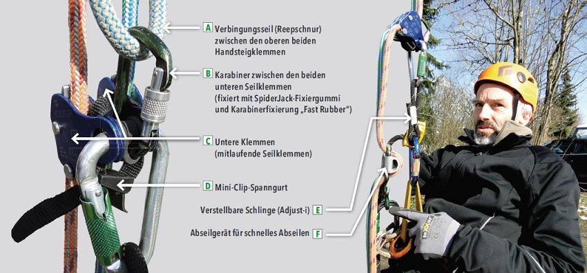 KB16-02: TUKK 2.1, Abbildung 1
