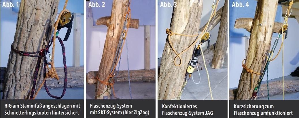 KB16-04: Blick über den Tellerrand, Abbildung 1 bis 4