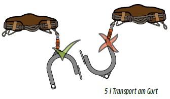 Zeichnung von zwei Klettergurten mit richtiger und falscher Anbringung des Wurfhakens